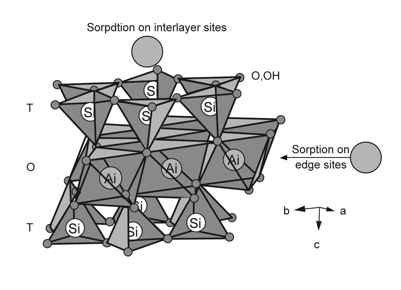 膨润土晶体结构